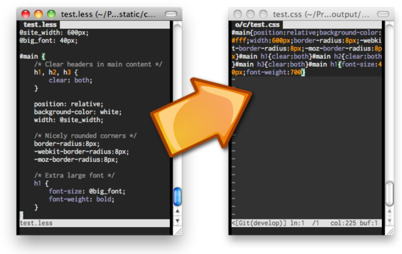Node.js CSS Minified