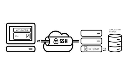 Подключение к БД через несколько SSH (Connect to db through multiple SSH)